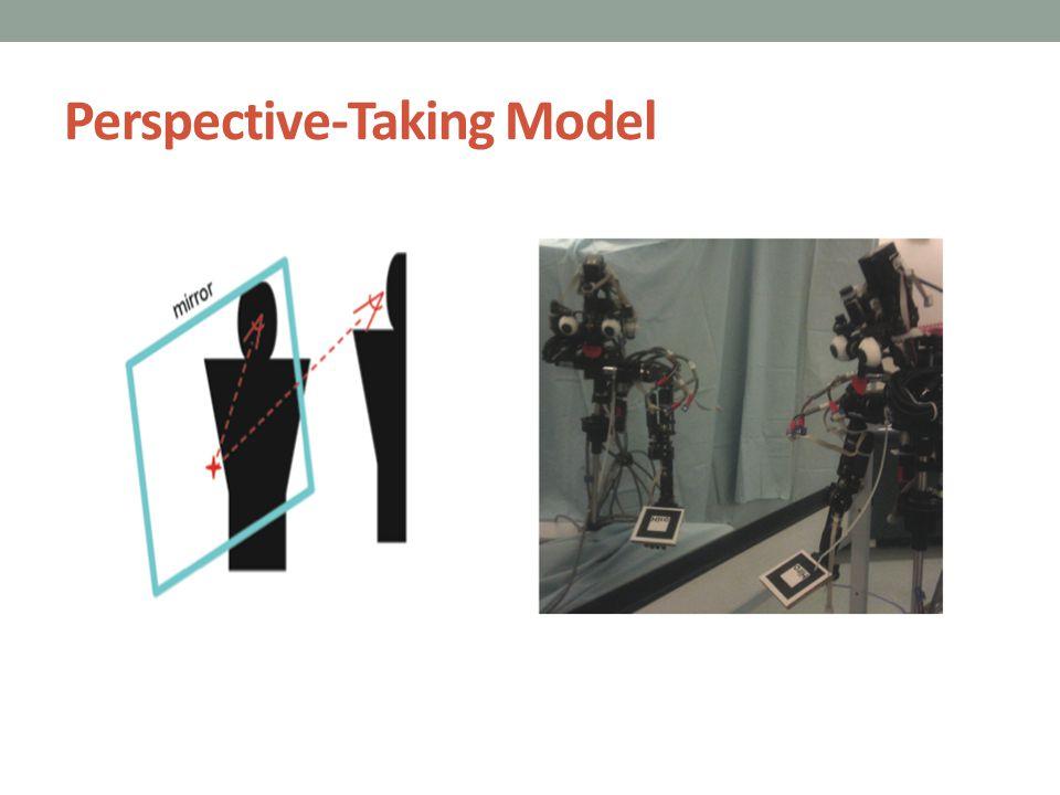 Περιγραφή διαδικασίας End-effector model Χρήση ομογενών συντεταγμένων Εφαρμογή παραμέτρων Denavit- Hartenberg για τις κινηματικές αλυσίδες(kinematic chains) Κάθε άρθρωση(joint) έχει 4 παραμέτρους Με βάση το forward-kinematic model η θέση δίνεται από: Μ : μετασχηματισμός που ασκείται στο επόμενο joint