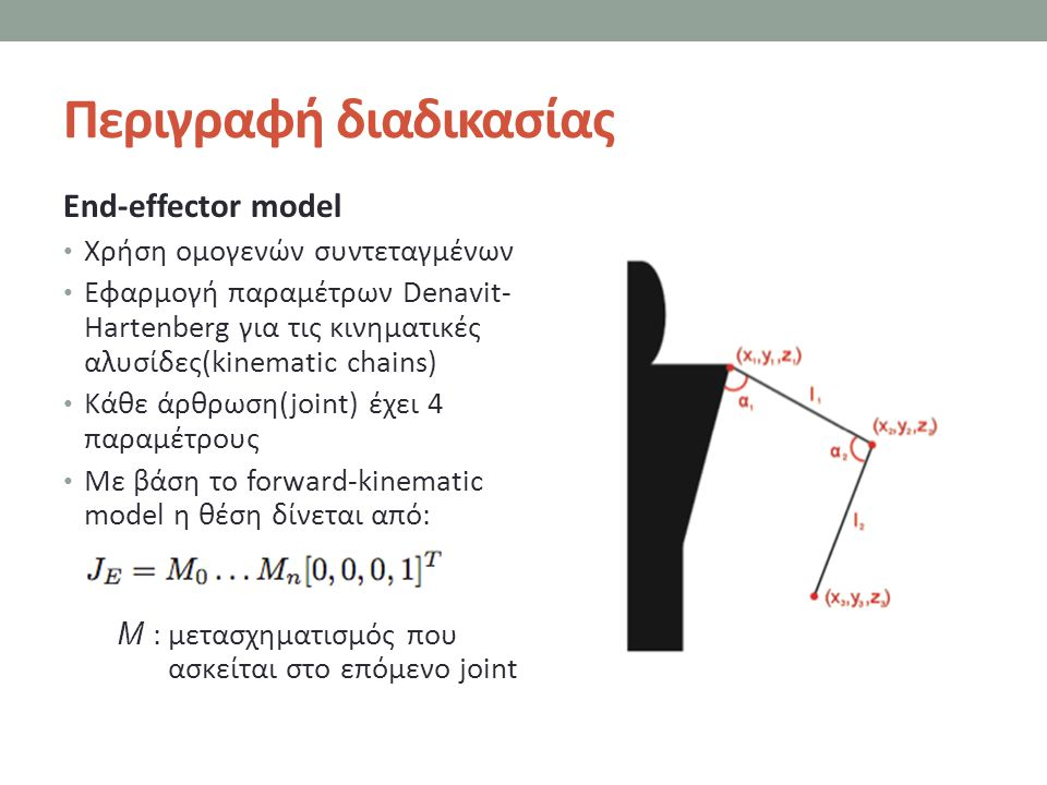 Περιγραφή διαδικασίας End-effector model Χρήση ομογενών συντεταγμένων Εφαρμογή παραμέτρων Denavit- Hartenberg για τις κινηματικές αλυσίδες(kinematic c