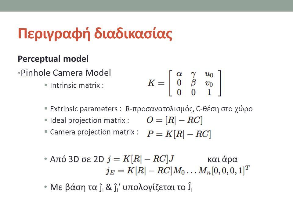 Περιγραφή διαδικασίας Perceptual model Pinhole Camera Model  Intrinsic matrix :  Extrinsic parameters : R-προσανατολισμός, C-θέση στο χώρο  Ideal p