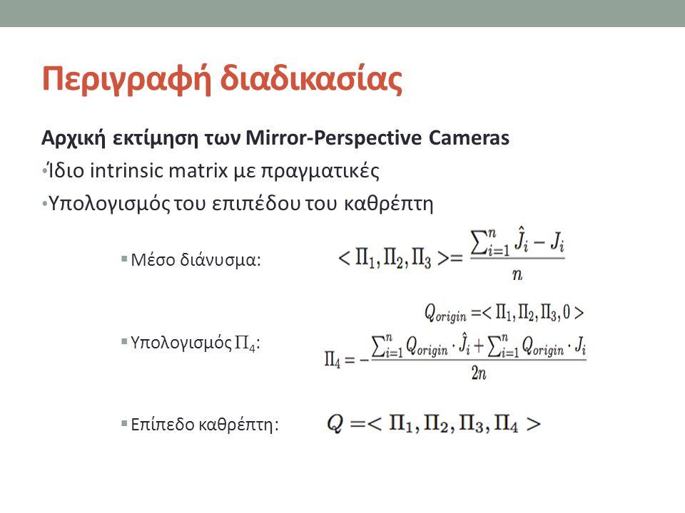 Περιγραφή διαδικασίας Υπολογισμός θέσης Mirror-Perspective Cameras Υπολογισμός προσανατολισμού:  Τομή επιπέδου καθρέπτη και άξονα-z κάμερας  Άξονας-z Mirror-Perspective Camera:  Ο προσανατολισμός είναι η μετάθεση της περιστροφής του άξονα που είναι κάθετος και στους δύο άξονες-z