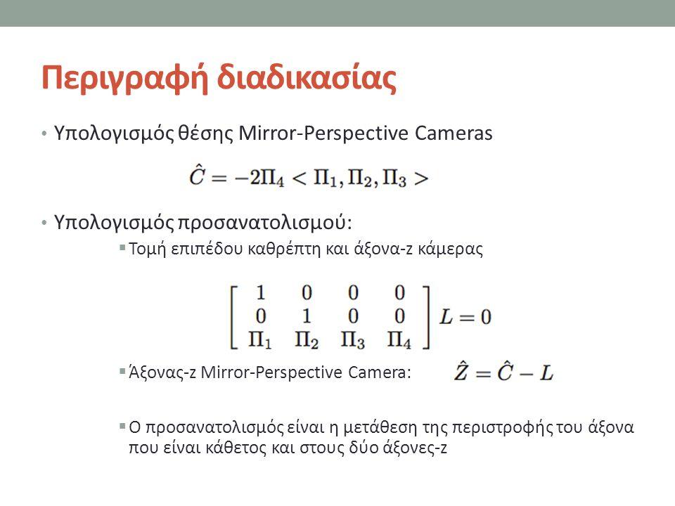 Περιγραφή διαδικασίας Υπολογισμός θέσης Mirror-Perspective Cameras Υπολογισμός προσανατολισμού:  Τομή επιπέδου καθρέπτη και άξονα-z κάμερας  Άξονας-