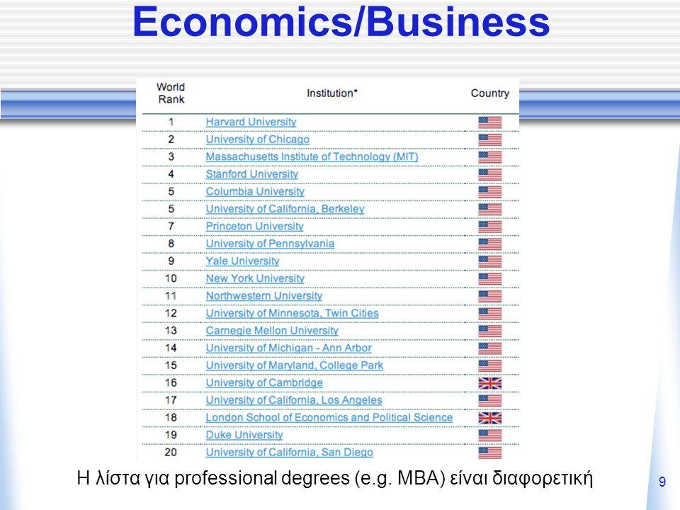 9 Economics/Business Η λίστα για professional degrees (e.g. MBA) είναι διαφορετική