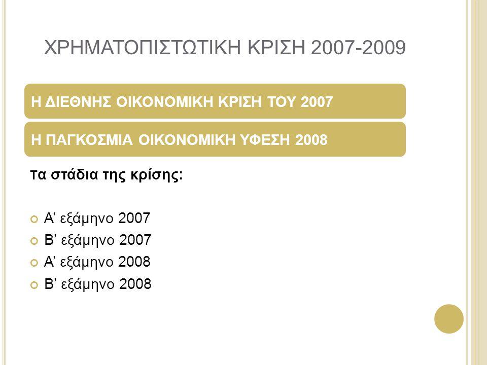 ΧΡΗΜΑΤΟΠΙΣΤΩΤΙΚΗ ΚΡΙΣΗ 2007-2009 T α στάδια της κρίσης: Α' εξάμηνο 2007 Β' εξάμηνο 2007 Α' εξάμηνο 2008 Β' εξάμηνο 2008 Η ΔΙΕΘΝΗΣ ΟΙΚΟΝΟΜΙΚΗ ΚΡΙΣΗ ΤΟΥ