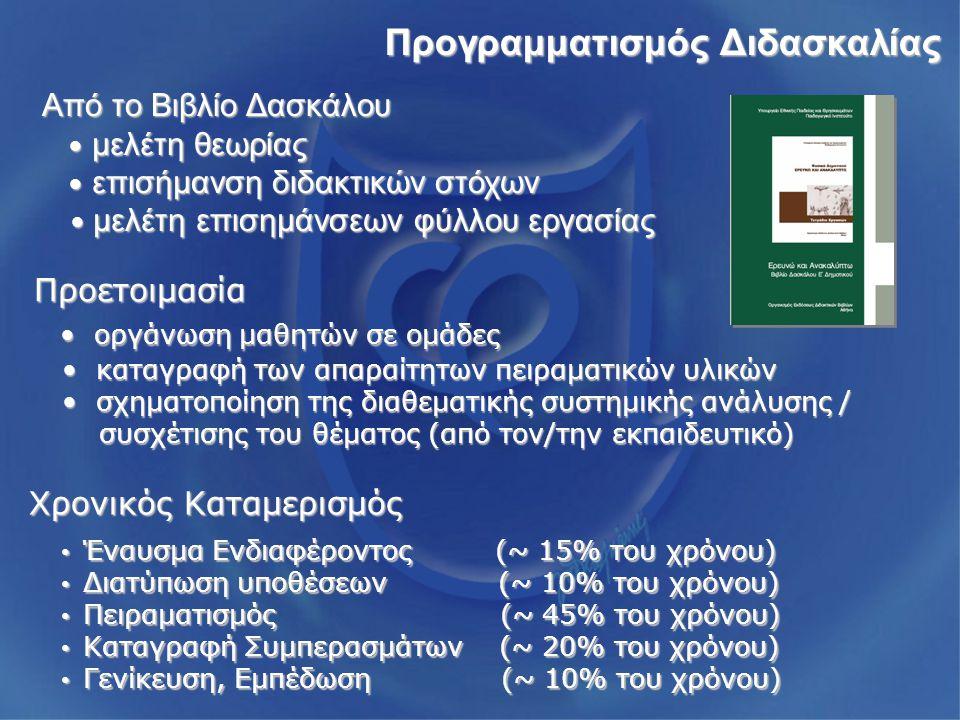 Προγραμματισμός Διδασκαλίας Από το Βιβλίο Δασκάλου μελέτη θεωρίας μελέτη θεωρίας επισήμανση διδακτικών στόχων επισήμανση διδακτικών στόχων μελέτη επισημάνσεων φύλλου εργασίας μελέτη επισημάνσεων φύλλου εργασίας Προετοιμασία οργάνωση μαθητών σε ομάδες καταγραφή των απαραίτητων πειραματικών υλικών σχηματοποίηση της διαθεματικής συστημικής ανάλυσης / συσχέτισης του θέματος (από τον/την εκπαιδευτικό) Χρονικός Καταμερισμός Έναυσμα Ενδιαφέροντος (~ 15% του χρόνου) Έναυσμα Ενδιαφέροντος (~ 15% του χρόνου) Διατύπωση υποθέσεων (~ 10% του χρόνου) Διατύπωση υποθέσεων (~ 10% του χρόνου) Πειραματισμός (~ 45% του χρόνου) Πειραματισμός (~ 45% του χρόνου) Καταγραφή Συμπερασμάτων (~ 20% του χρόνου) Καταγραφή Συμπερασμάτων (~ 20% του χρόνου) Γενίκευση, Εμπέδωση (~ 10% του χρόνου) Γενίκευση, Εμπέδωση (~ 10% του χρόνου)