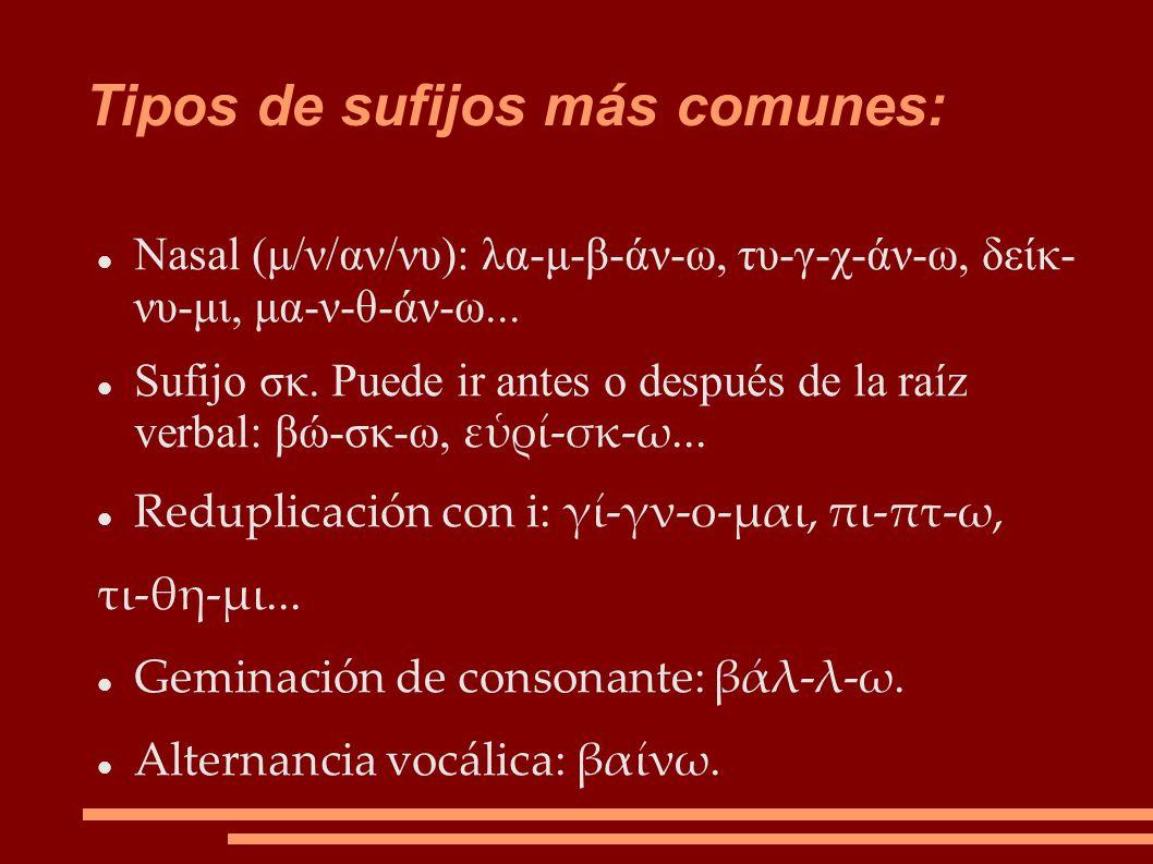 Tipos de sufijos más comunes: Nasal (μ/ν/αν/νυ): λα-μ-β-άν-ω, τυ-γ-χ-άν-ω, δείκ- νυ-μι, μα-ν-θ-άν-ω... Sufijo σκ. Puede ir antes o después de la raíz