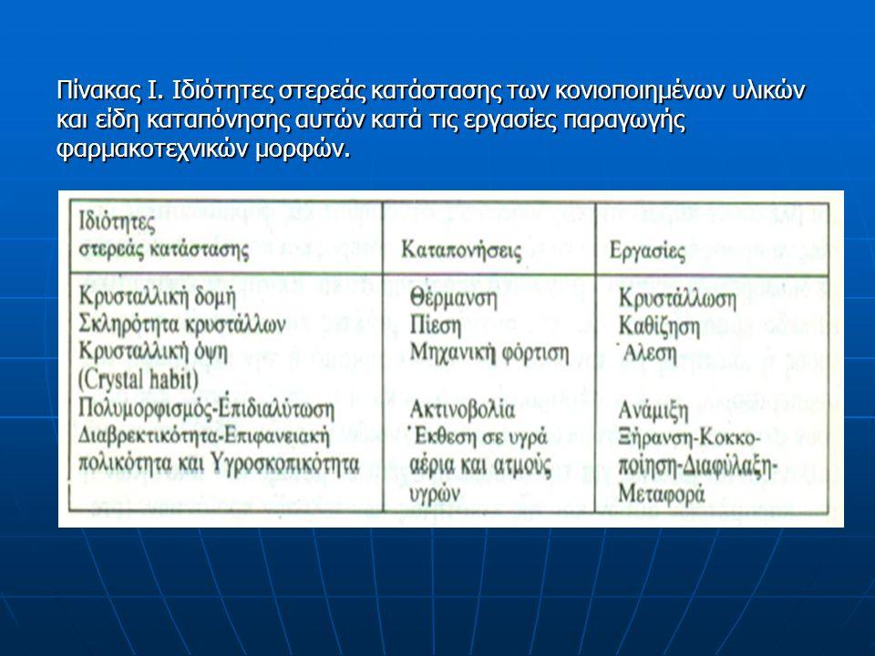 1.3 Θεμελιακές ιδιότητες των κόνεων Οι θεμελιακές ιδιότητες των κόνεων αναφέρονται στα τεμαχίδια που θεωρούνται ως βασική συστατική μονάδα αυτών.