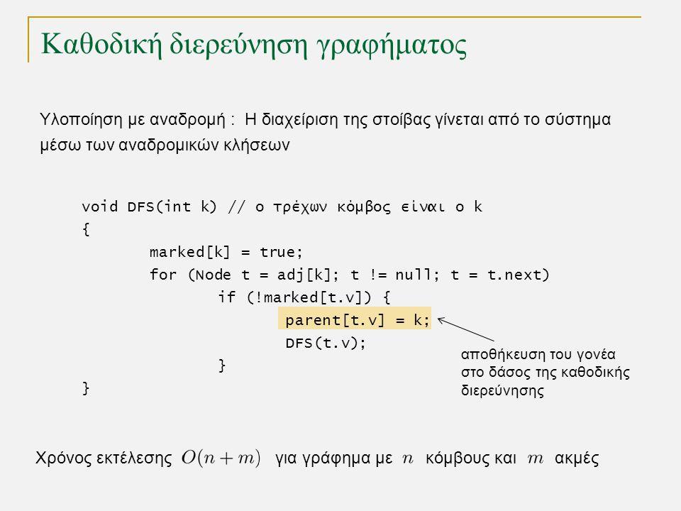 Καθοδική διερεύνηση γραφήματος void DFS(int k) // ο τρέχων κόμβος είναι ο k { marked[k] = true; for (Node t = adj[k]; t != null; t = t.next) if (!mark