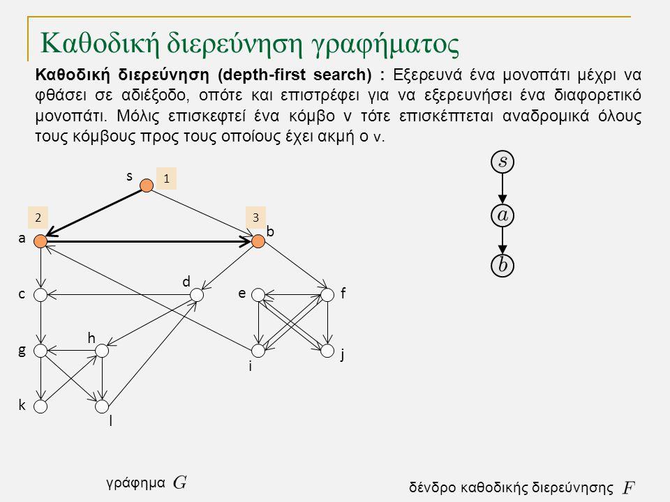 Καθοδική διερεύνηση γραφήματος s a c g k h l d b e i j f 1 2 3 δένδρο καθοδικής διερεύνησης γράφημα Καθοδική διερεύνηση (depth-first search) : Εξερευνά ένα μονοπάτι μέχρι να φθάσει σε αδιέξοδο, οπότε και επιστρέφει για να εξερευνήσει ένα διαφορετικό μονοπάτι.