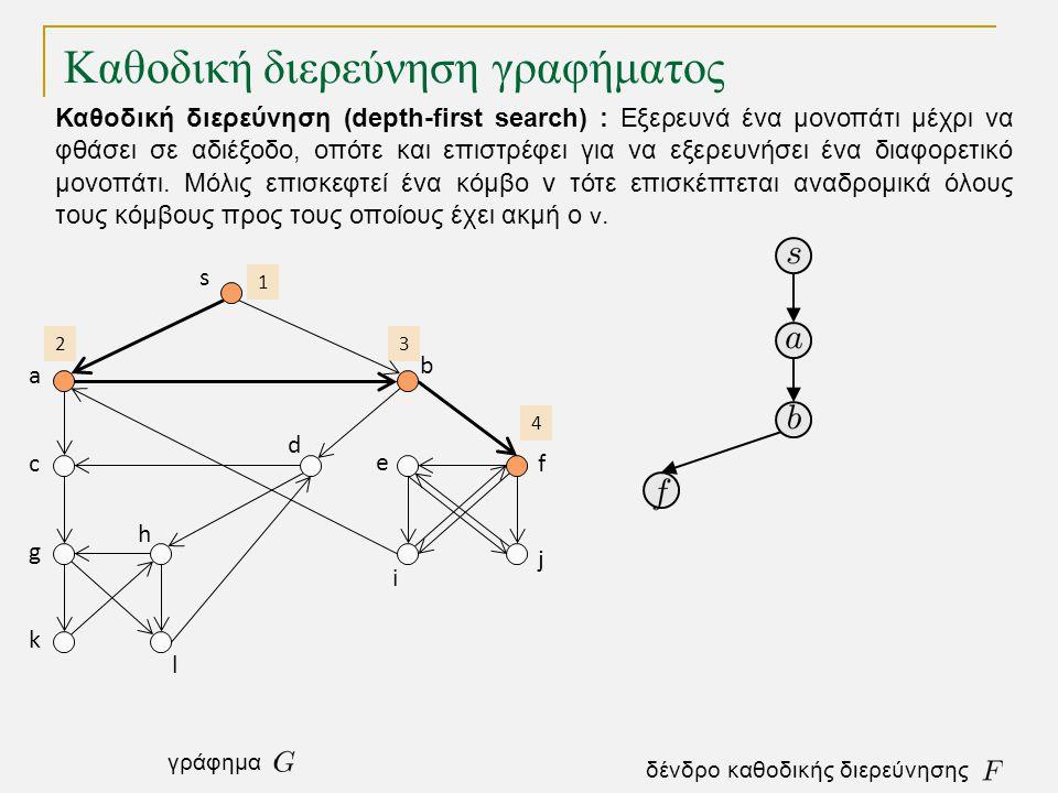 Καθοδική διερεύνηση γραφήματος s a c g k h l d b e i j f 1 2 3 4 δένδρο καθοδικής διερεύνησης γράφημα Καθοδική διερεύνηση (depth-first search) : Εξερευνά ένα μονοπάτι μέχρι να φθάσει σε αδιέξοδο, οπότε και επιστρέφει για να εξερευνήσει ένα διαφορετικό μονοπάτι.