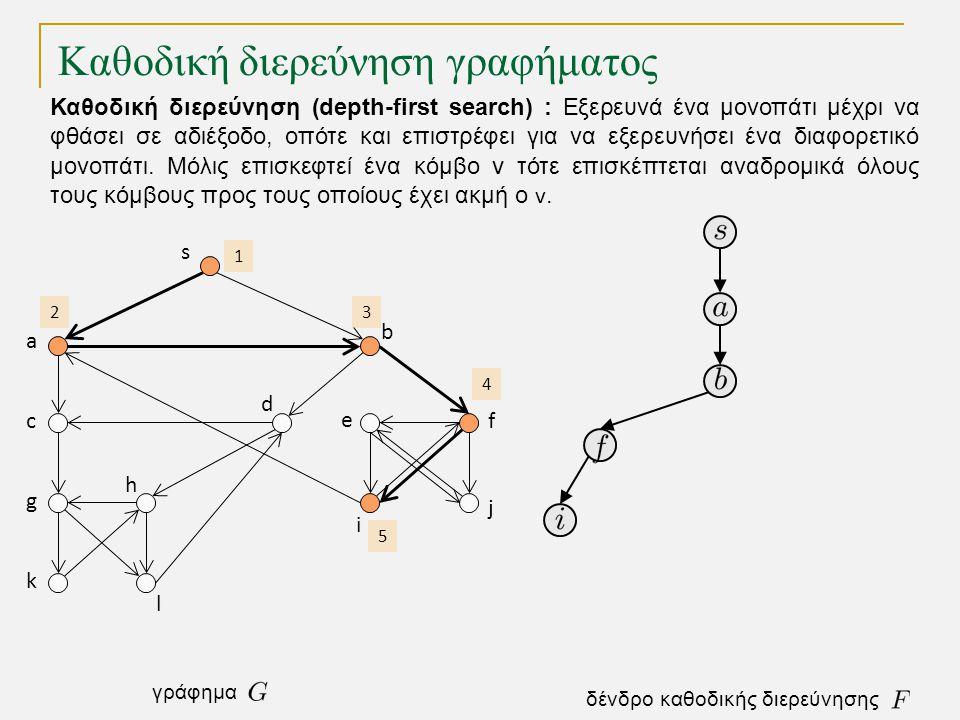 Καθοδική διερεύνηση γραφήματος s a c g k h l d b e i j f 1 2 3 4 5 δένδρο καθοδικής διερεύνησης γράφημα Καθοδική διερεύνηση (depth-first search) : Εξε