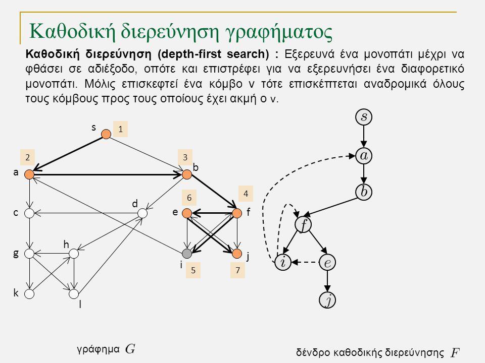 Καθοδική διερεύνηση γραφήματος s a c g k h l d b e i j f 1 2 3 4 5 6 7 δένδρο καθοδικής διερεύνησης γράφημα Καθοδική διερεύνηση (depth-first search) :