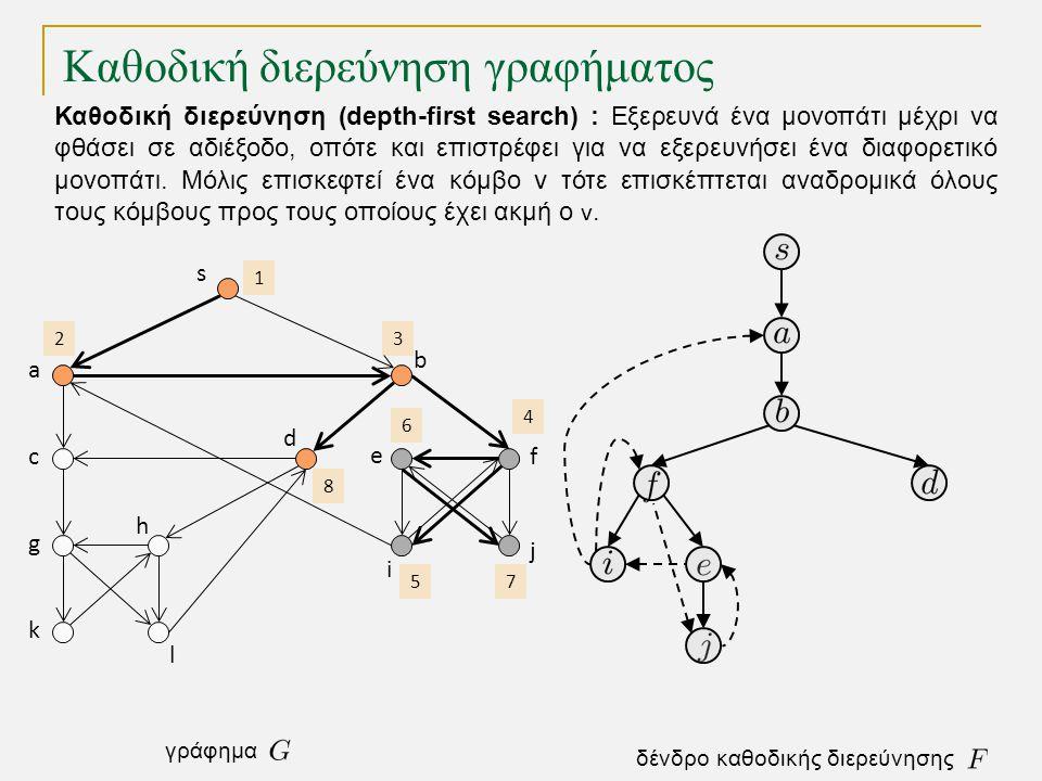 Καθοδική διερεύνηση γραφήματος s a c g k h l d b e i j f 1 2 3 4 5 6 7 8 δένδρο καθοδικής διερεύνησης γράφημα Καθοδική διερεύνηση (depth-first search) : Εξερευνά ένα μονοπάτι μέχρι να φθάσει σε αδιέξοδο, οπότε και επιστρέφει για να εξερευνήσει ένα διαφορετικό μονοπάτι.