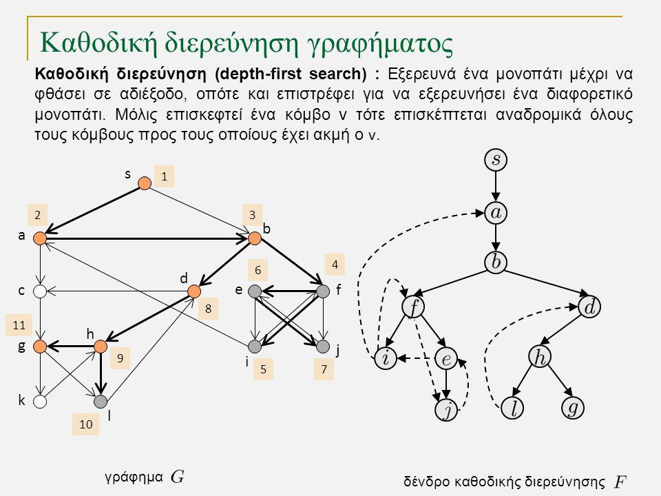 Καθοδική διερεύνηση γραφήματος s a c g k h l d b e i j f 1 2 3 4 5 6 7 8 9 10 11 δένδρο καθοδικής διερεύνησης γράφημα Καθοδική διερεύνηση (depth-first