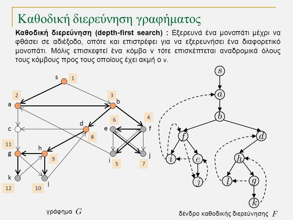 Καθοδική διερεύνηση γραφήματος s a c g k h l d b e i j f 1 2 3 4 5 6 7 8 9 10 11 12 δένδρο καθοδικής διερεύνησης γράφημα Καθοδική διερεύνηση (depth-fi