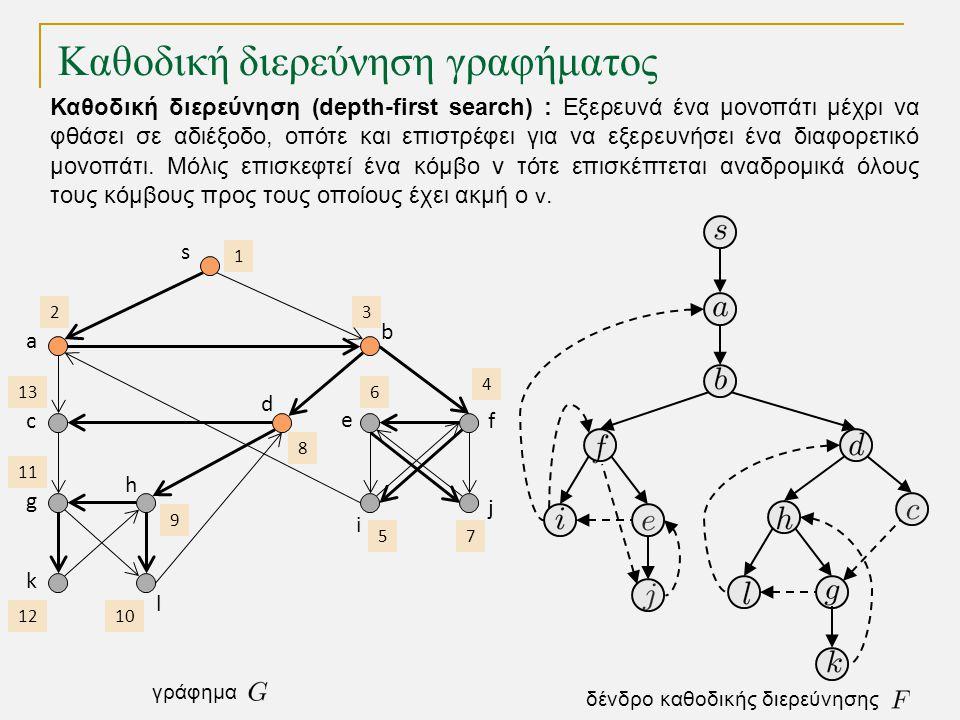 Καθοδική διερεύνηση γραφήματος s a c g k h l d b e i j f 1 2 3 4 5 6 7 8 9 10 11 12 13 δένδρο καθοδικής διερεύνησης γράφημα Καθοδική διερεύνηση (depth-first search) : Εξερευνά ένα μονοπάτι μέχρι να φθάσει σε αδιέξοδο, οπότε και επιστρέφει για να εξερευνήσει ένα διαφορετικό μονοπάτι.