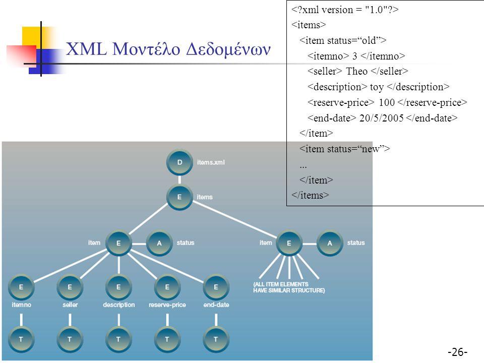 -26- XML Μοντέλο Δεδομένων 3 Theo toy 100 20/5/2005...