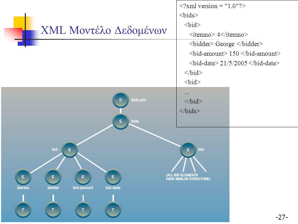 -27- XML Μοντέλο Δεδομένων 4 George 150 21/5/2005...