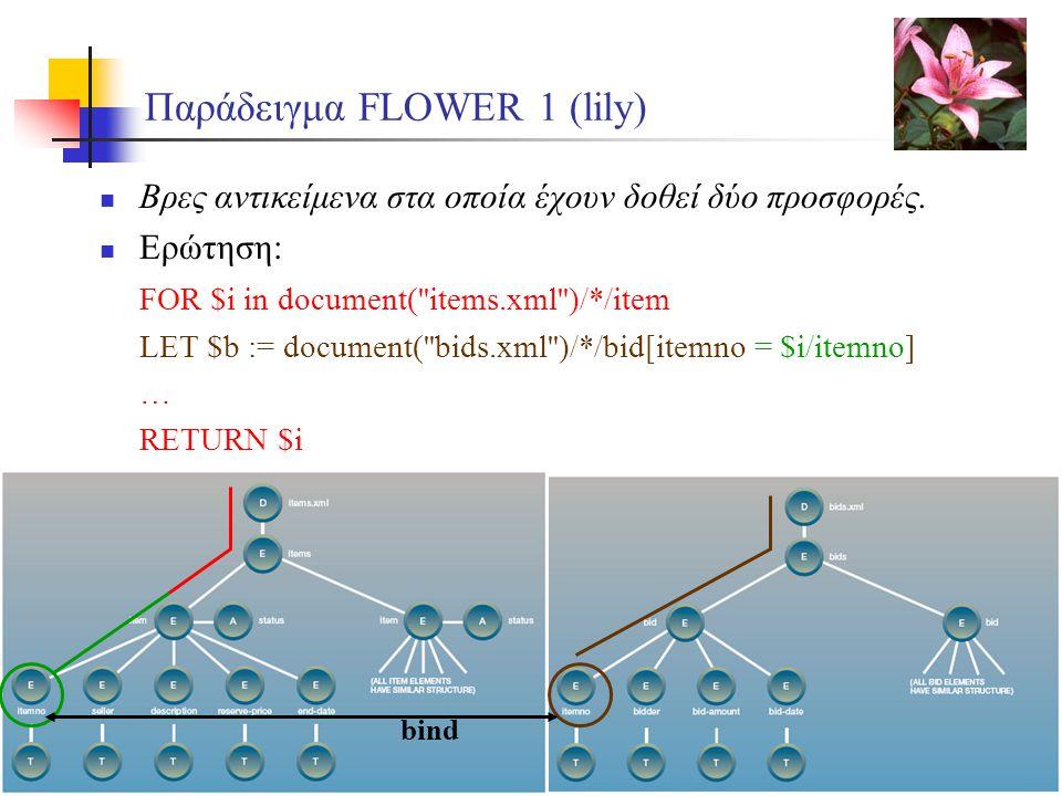 -47- Παράδειγμα FLOWER 1 (lily) Βρες αντικείμενα στα οποία έχουν δοθεί δύο προσφορές.