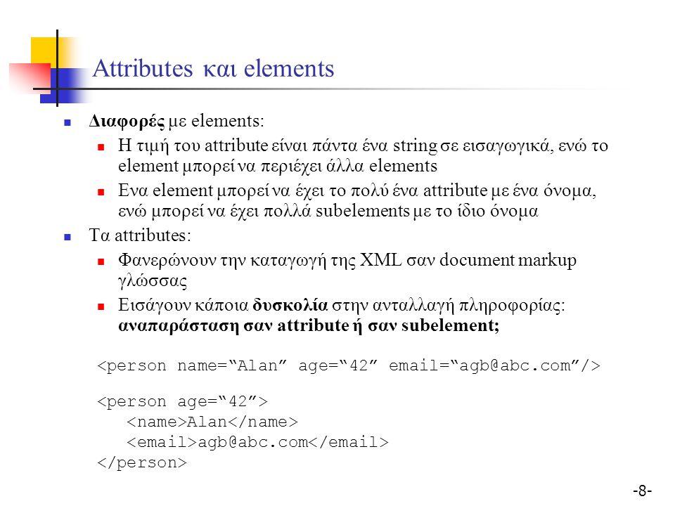 -19- XML Namespaces Πρόβλημα: ο τύπος των element είναι global Το ίδιο έγγραφο πρέπει να μπορεί να χρησιμοποιηθεί από πολλά προγράμματα που καταλαβαίνουν άλλα markups Συγκρούσεις στην ονοματολογία; Λύση: XML Namespaces = συλλογές ονομάτων Welcome to my Health Resource 6ft 155 lbs