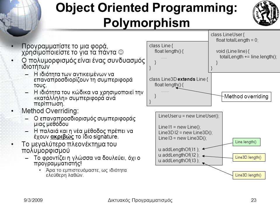 9/3/2009Δικτυακός Προγραμματισμός23 Object Oriented Programming: Polymorphism Προγραμματίστε το μια φορά, χρησιμοποιείστε το για τα πάντα Ο πολυμορφισ