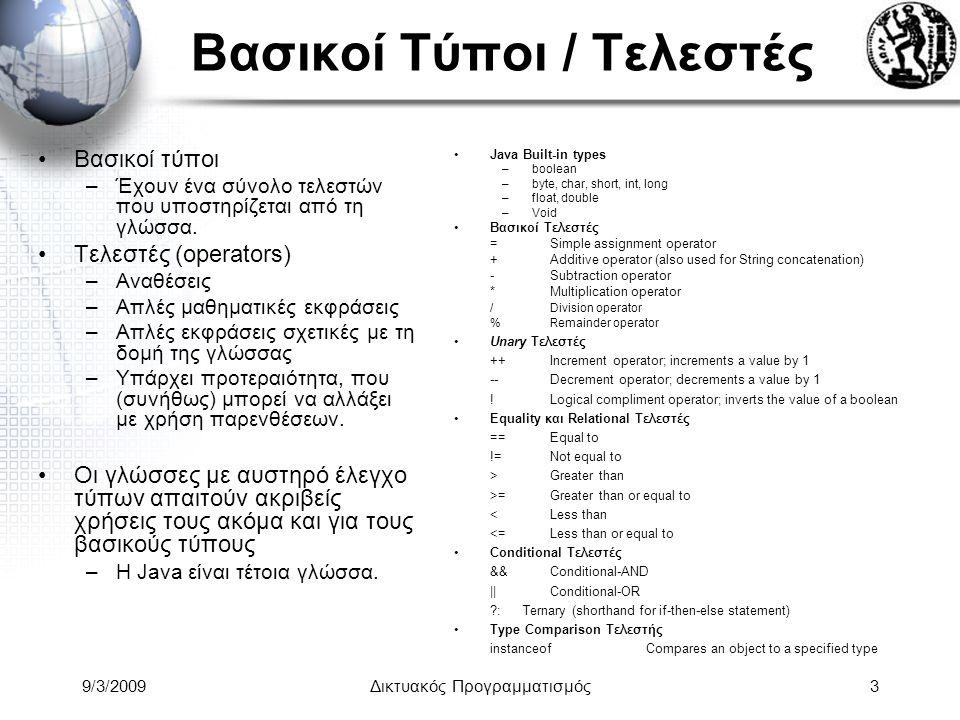9/3/2009Δικτυακός Προγραμματισμός3 Βασικοί Τύποι / Τελεστές Βασικοί τύποι –Έχουν ένα σύνολο τελεστών που υποστηρίζεται από τη γλώσσα. Τελεστές (operat