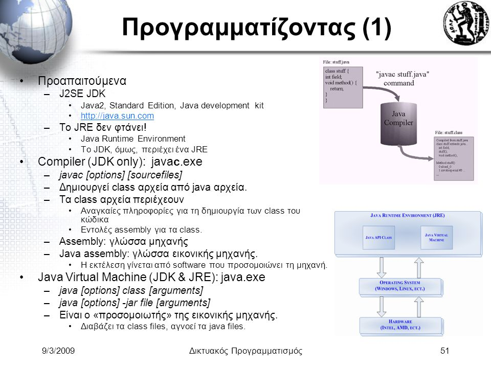 9/3/2009Δικτυακός Προγραμματισμός51 Προγραμματίζοντας (1) Προαπαιτούμενα –J2SE JDK Java2, Standard Edition, Java development kit http://java.sun.com –