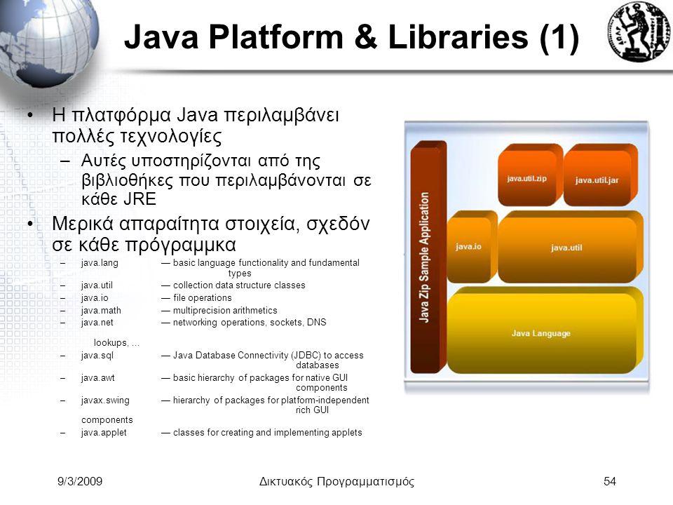 9/3/2009Δικτυακός Προγραμματισμός54 Java Platform & Libraries (1) H πλατφόρμα Java περιλαμβάνει πολλές τεχνολογίες –Αυτές υποστηρίζονται από της βιβλι
