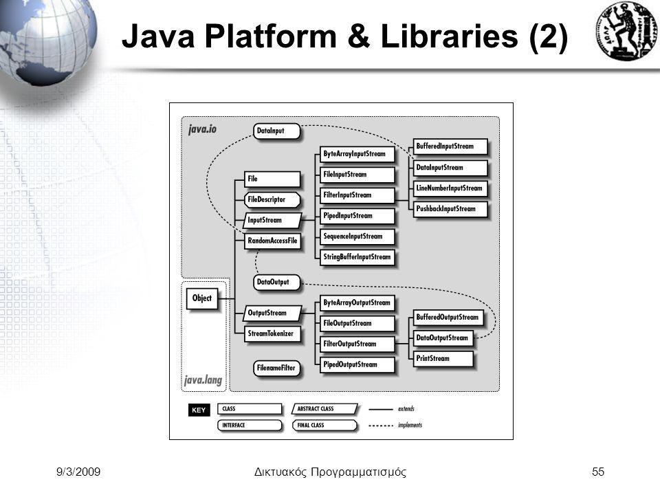 9/3/2009Δικτυακός Προγραμματισμός55 Java Platform & Libraries (2)