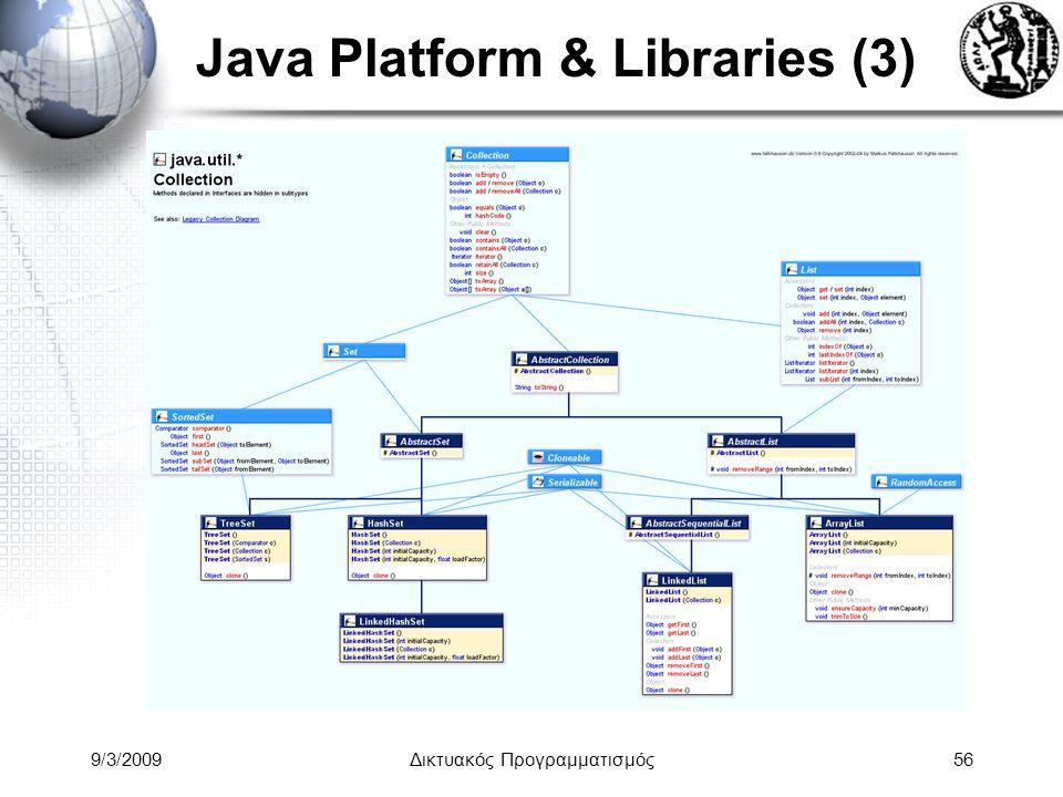 9/3/2009Δικτυακός Προγραμματισμός56 Java Platform & Libraries (3)
