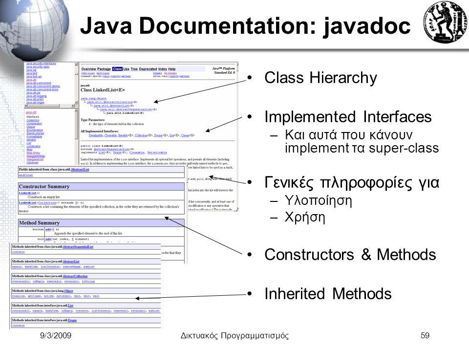 9/3/2009Δικτυακός Προγραμματισμός59 Java Documentation: javadoc Class Hierarchy Implemented Interfaces –Και αυτά που κάνουν implement τα super-class Γ
