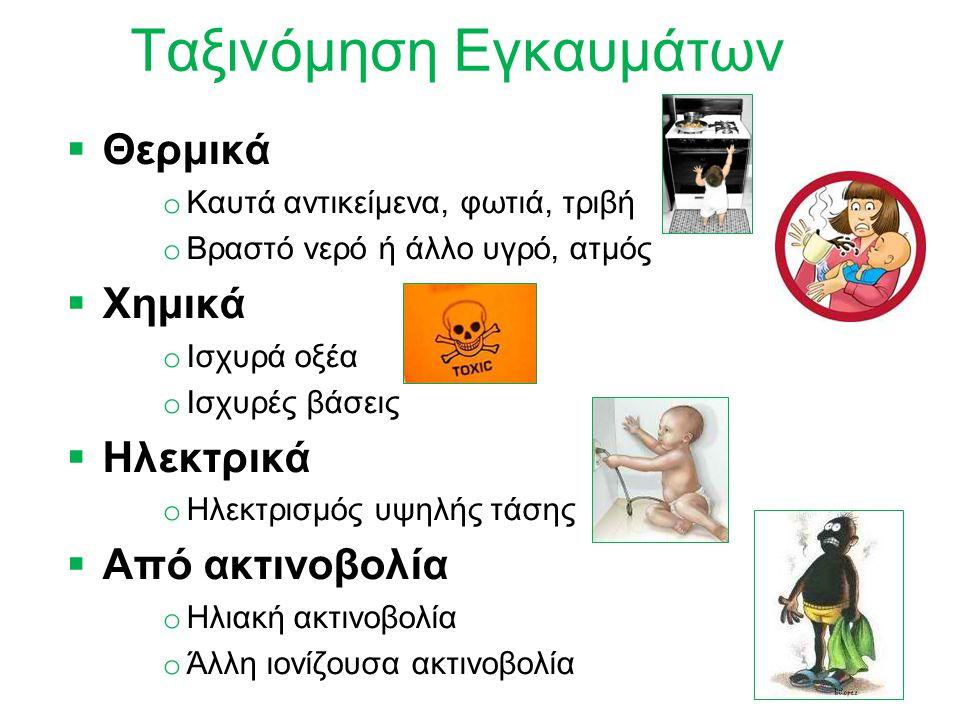Ταξινόμηση Εγκαυμάτων  Θερμικά o Καυτά αντικείμενα, φωτιά, τριβή o Βραστό νερό ή άλλο υγρό, ατμός  Χημικά o Ισχυρά οξέα o Ισχυρές βάσεις  Ηλεκτρικά o Ηλεκτρισμός υψηλής τάσης  Από ακτινοβολία o Ηλιακή ακτινοβολία o Άλλη ιονίζουσα ακτινοβολία