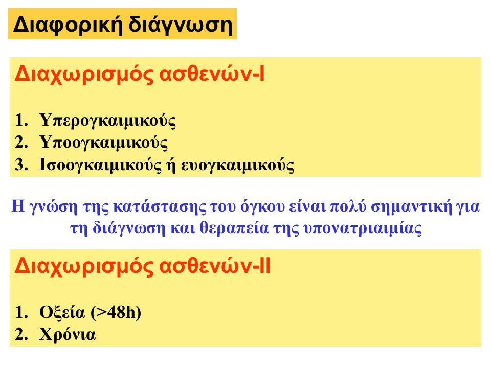 Διαφορική διάγνωση Διαχωρισμός ασθενών-Ι 1.Υπερογκαιμικούς 2.Υποογκαιμικούς 3.Ισοογκαιμικούς ή ευογκαιμικούς Η γνώση της κατάστασης του όγκου είναι πολύ σημαντική για τη διάγνωση και θεραπεία της υπονατριαιμίας Διαχωρισμός ασθενών-ΙΙ 1.Οξεία (>48h) 2.Χρόνια