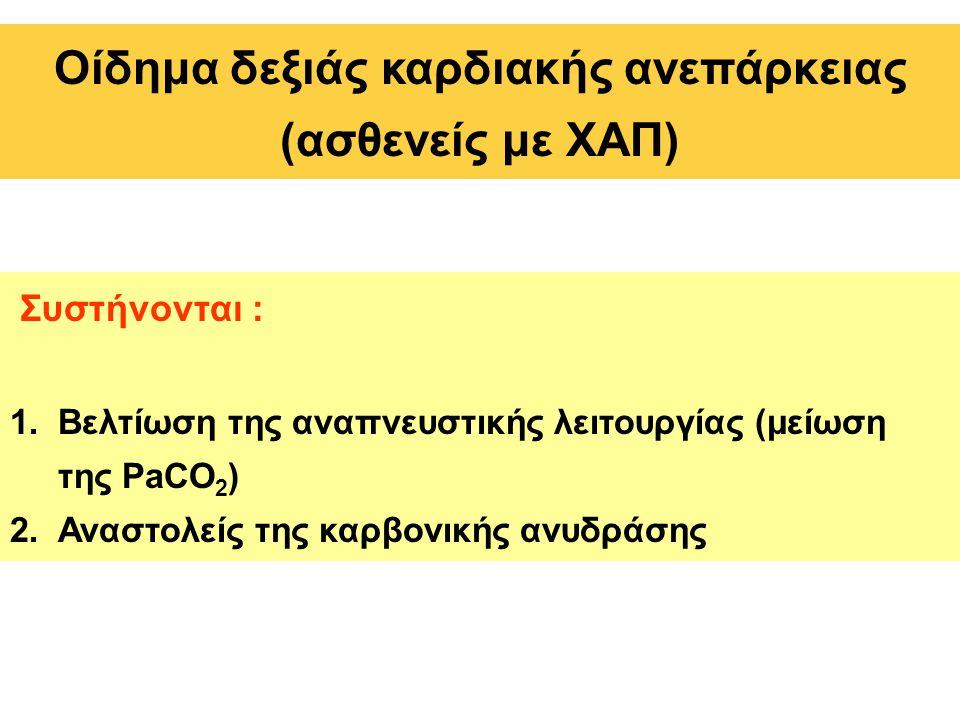 Συστήνονται : 1.Βελτίωση της αναπνευστικής λειτουργίας (μείωση της PaCO 2 ) 2.Αναστολείς της καρβονικής ανυδράσης Οίδημα δεξιάς καρδιακής ανεπάρκειας (ασθενείς με ΧΑΠ)