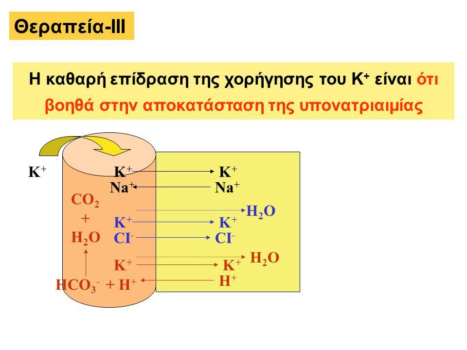Θεραπεία-ΙΙΙ Η καθαρή επίδραση της χορήγησης του K + είναι ότι βοηθά στην αποκατάσταση της υπονατριαιμίας Κ+Κ+ Κ+Κ+ Κ+Κ+ Κ+Κ+ Na + Κ+Κ+ Κ+Κ+ CI - H+H+ + H + H2OH2O HCO 3 - H2OH2O +H2O+H2O CO 2 Κ+Κ+