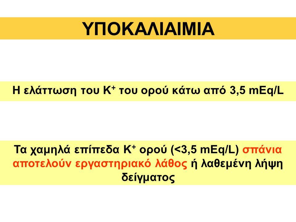 ΥΠOΚΑΛΙΑΙΜΙΑ Η ελάττωση του Κ + του ορού κάτω από 3,5 mEq/L Τα χαμηλά επίπεδα Κ + ορού (<3,5 mEq/L) σπάνια αποτελούν εργαστηριακό λάθος ή λαθεμένη λήψη δείγματος