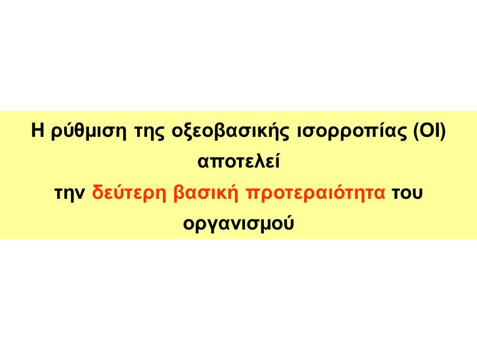Η ρύθμιση της οξεοβασικής ισορροπίας (ΟΙ) αποτελεί την δεύτερη βασική προτεραιότητα του οργανισμού