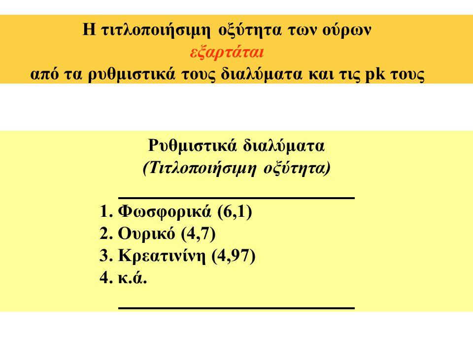 Η τιτλοποιήσιμη οξύτητα των ούρων εξαρτάται από τα ρυθμιστικά τους διαλύματα και τις pk τους Ρυθμιστικά διαλύματα (Τιτλοποιήσιμη οξύτητα) 1.