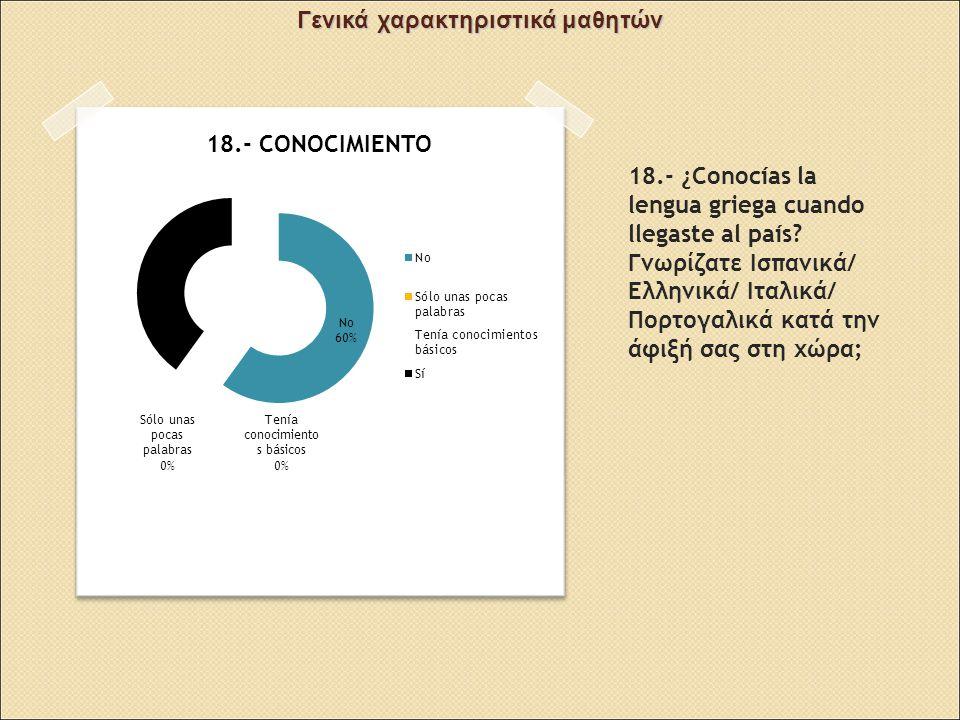25. Ποια γλώσσα ομιλείτε πιο συχνά στο σπίτι; Ρώσικα Ελληνικά Γεωργιανά Ποντιακά