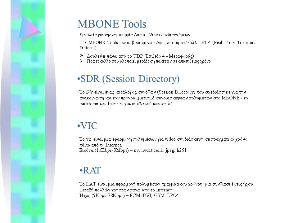 SDR (Session Directory) VIC RAT