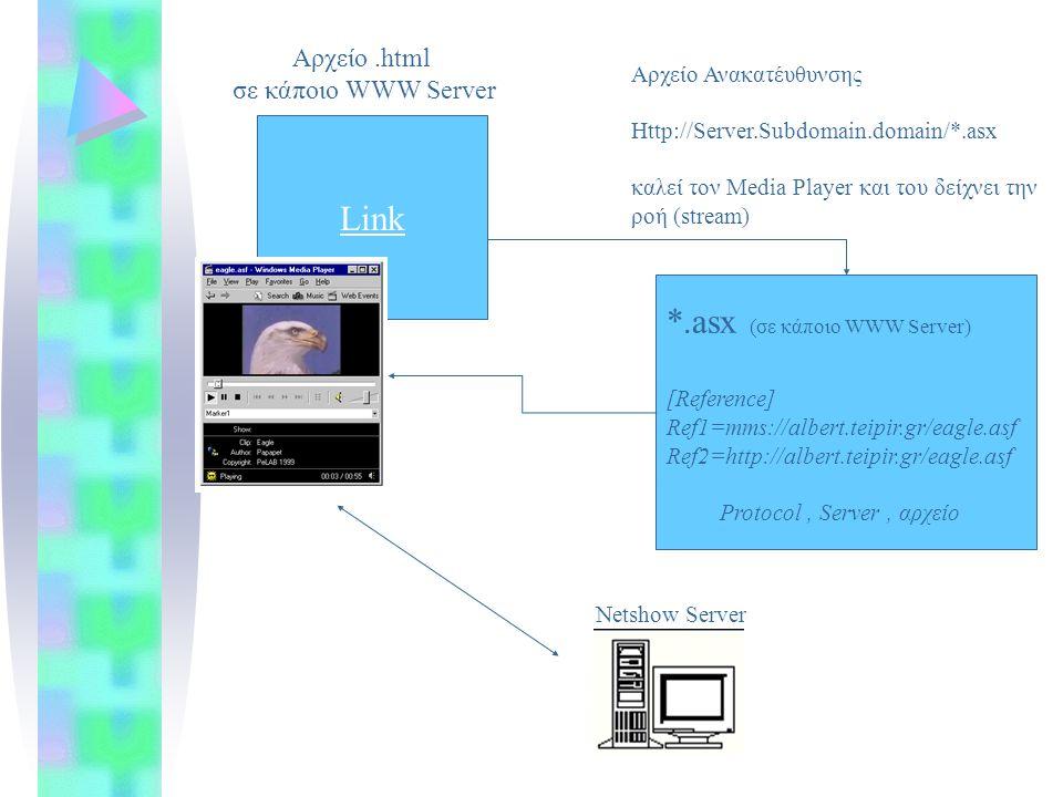 Link Αρχείο.html σε κάποιο WWW Server Αρχείο Ανακατέυθυνσης Http://Server.Subdomain.domain/*.asx καλεί τον Media Player και του δείχνει την ροή (strea