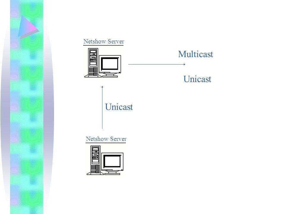 Unicast Multicast Unicast