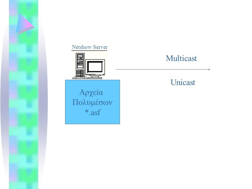 Νetshow Server Αρχεία Πολυμέσων *.asf Multicast Unicast