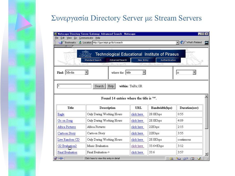 Συνεργασία Directory Server με Stream Servers