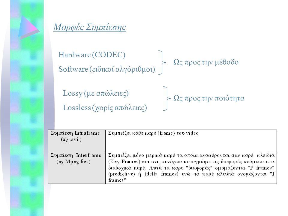 Hardware (CODEC) Software (ειδικοί αλγόριθμοι) Ως προς την μέθοδο Ως προς την ποιότητα Μορφές Συμπίεσης Lossy (με απώλειες) Lossless (χωρίς απώλειες)