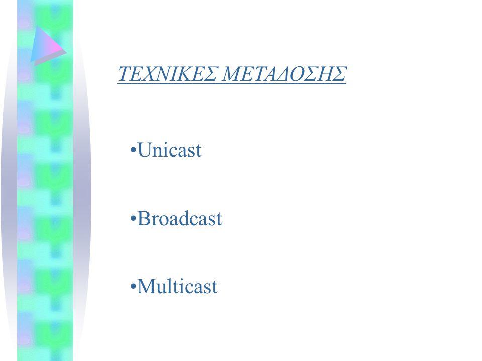 ΤΕΧΝΙΚΕΣ ΜΕΤΑΔΟΣΗΣ Unicast Broadcast Multicast