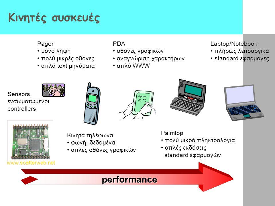 Κινητές συσκευέςperformance Pager μόνο λήψη πολύ μικρές οθόνες απλά text μηνύματα Κινητά τηλέφωνα φωνή, δεδομένα απλές οθόνες γραφικών PDA οθόνες γραφ