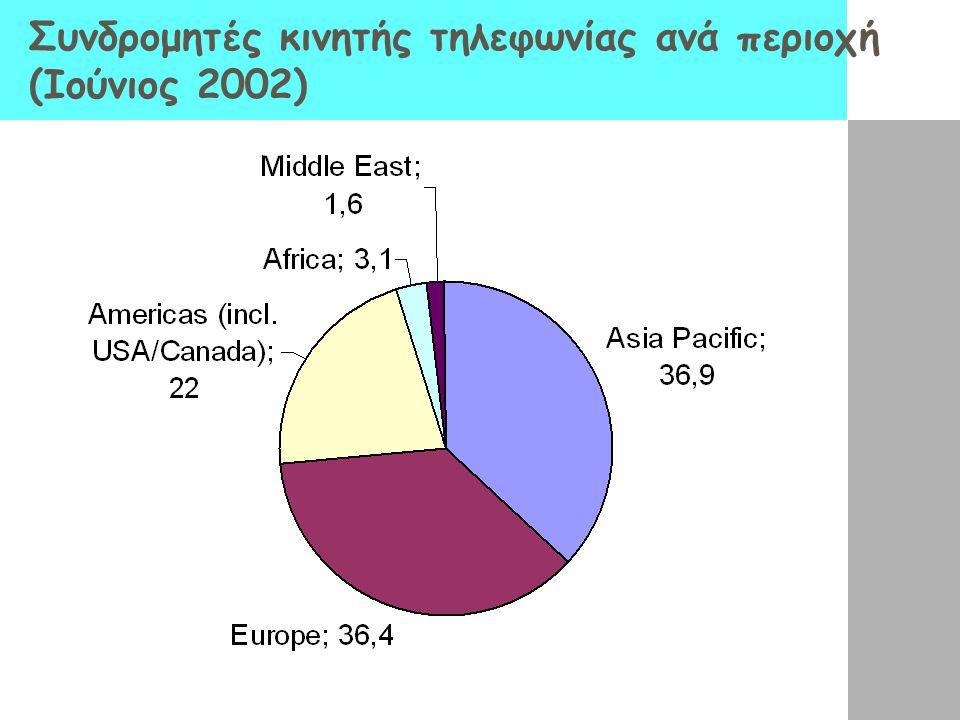 Συνδρομητές κινητής τηλεφωνίας ανά περιοχή (Ιούνιος 2002)