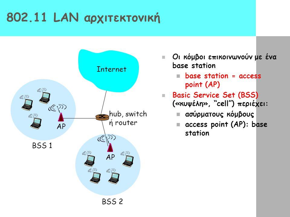 "802.11 LAN αρχιτεκτονική Οι κόμβοι επικοινωνούν με ένα base station base station = access point (AP) Basic Service Set (BSS) («κυψέλη», ""cell"") περιέχ"
