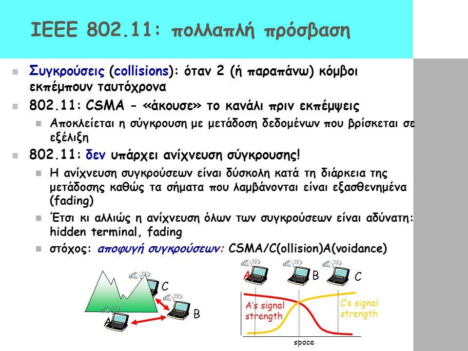 IEEE 802.11: πολλαπλή πρόσβαση Συγκρούσεις (collisions): όταν 2 (ή παραπάνω) κόμβοι εκπέμπουν ταυτόχρονα 802.11: CSMA - «άκουσε» το κανάλι πριν εκπέμψ