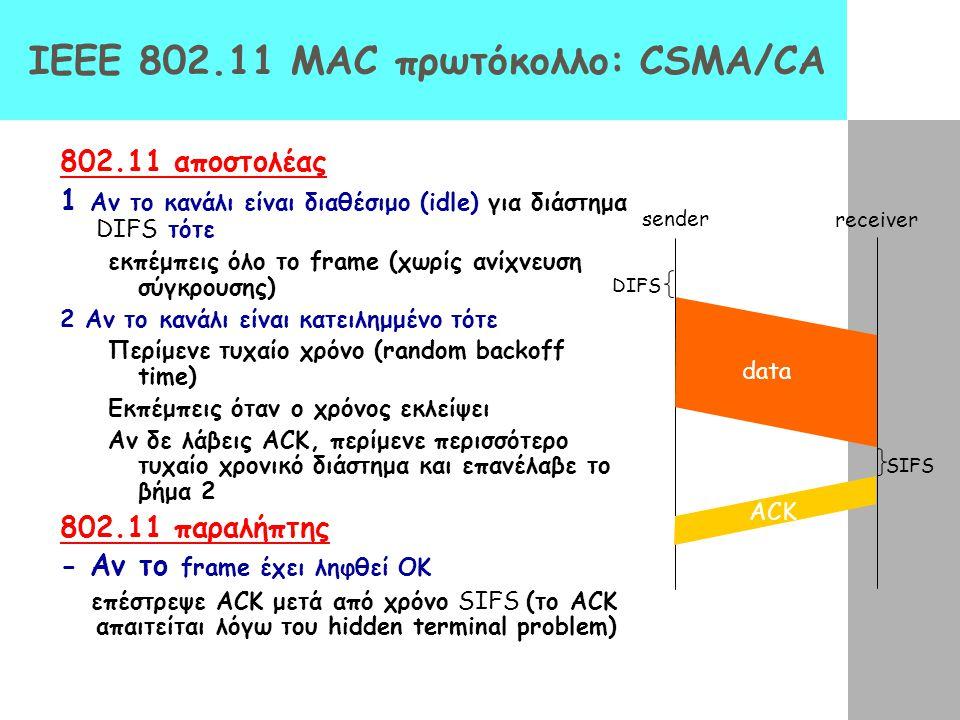 IEEE 802.11 MAC πρωτόκολλο: CSMA/CA 802.11 αποστολέας 1 Αν το κανάλι είναι διαθέσιμο (idle) για διάστημα DIFS τότε εκπέμπεις όλο το frame (χωρίς ανίχν